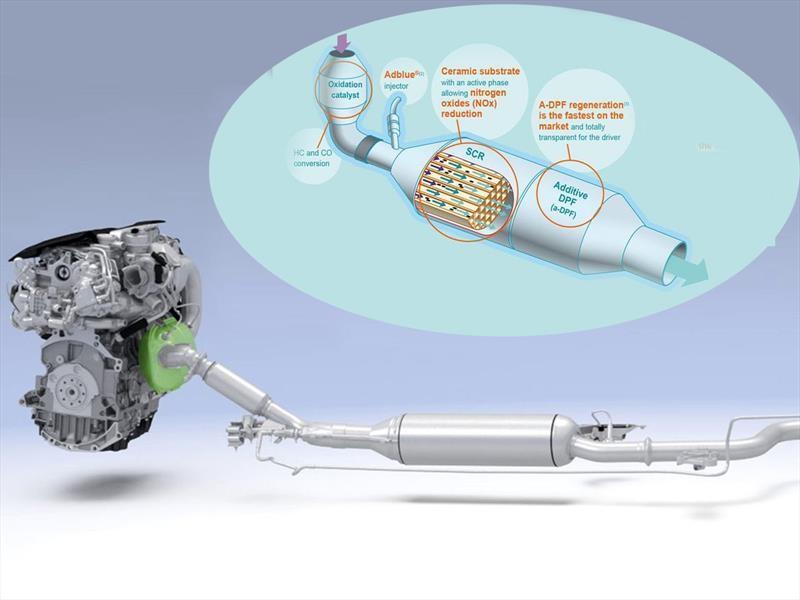 Lo que debes saber del AdBlue y el SCR en los motores diesel