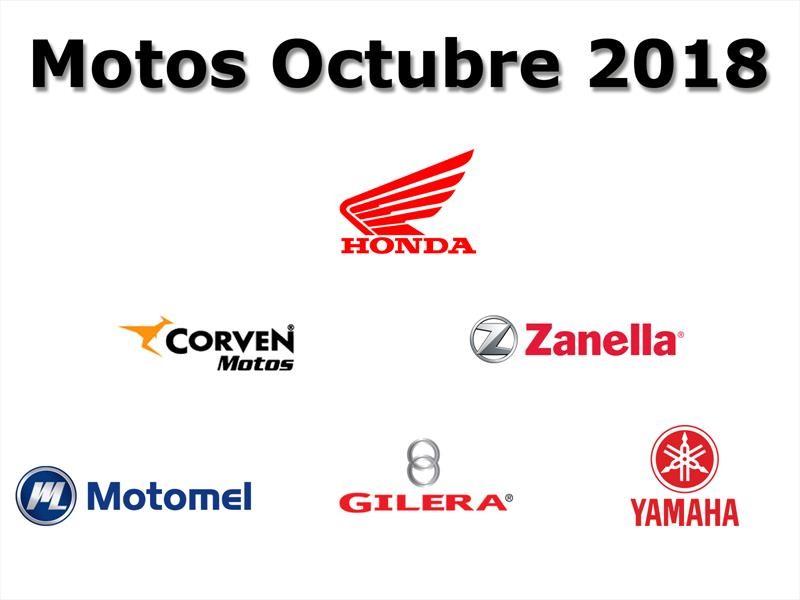 Top 10: Las marcas de motos que más vendieron en octubre 2018