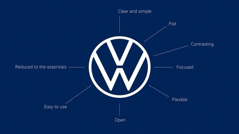 Volkswagen tiene un nuevo logo