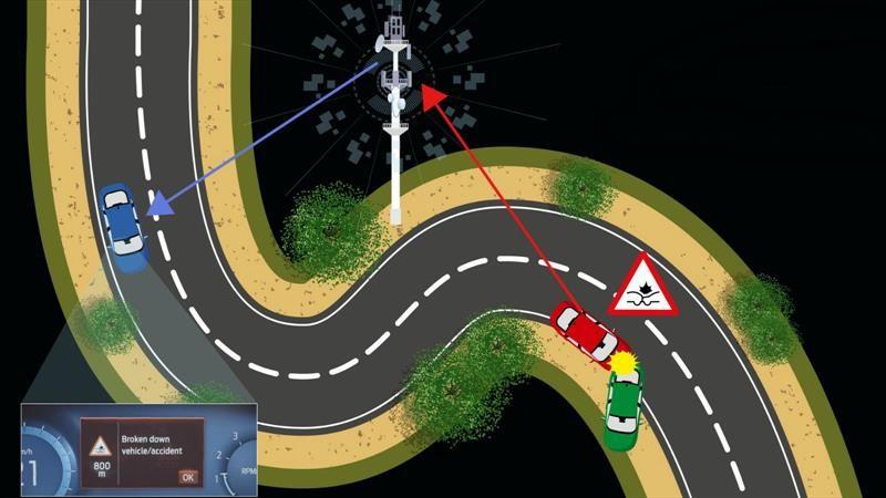 Gracias a la tecnología es posible que los autos avisen a otros sobre un accidente en el camino