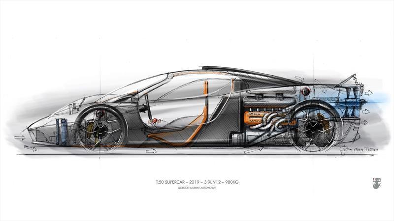 "Gordon Murray trabaja en al sucesor ""espiritual"" del McLaren F1"