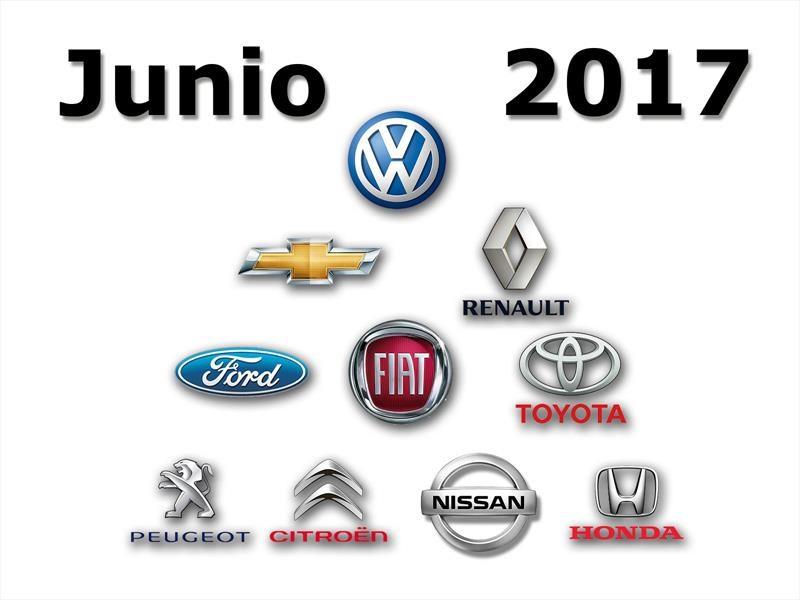 Top 10: las marcas más vendedoras de Argentina en junio de 2017