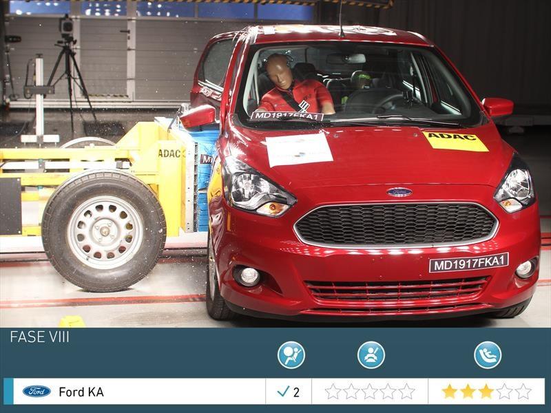 Latin NCAP deja sin estrellas al Ford Ka