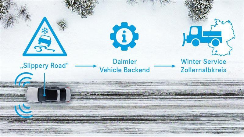 Mercedes-Benz aprovechará el invierno para poner a prueba la comunicación Car-to-X
